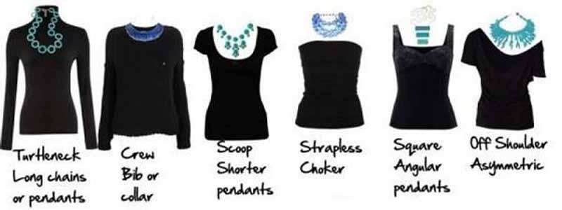 choosing-necklaces-for-specific-necklines